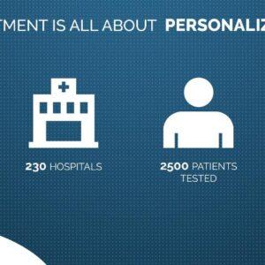 Tratament personalizat 3